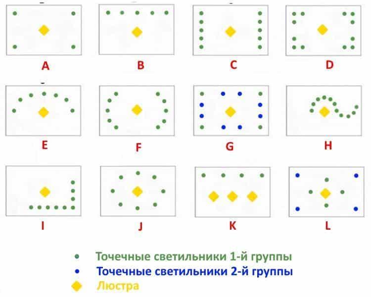 расположение светильников разной группы